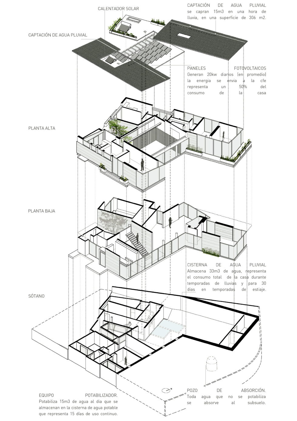 Private Residency Casa V9 In Mexico From VGZ Arquitectura Studio - Plan 9