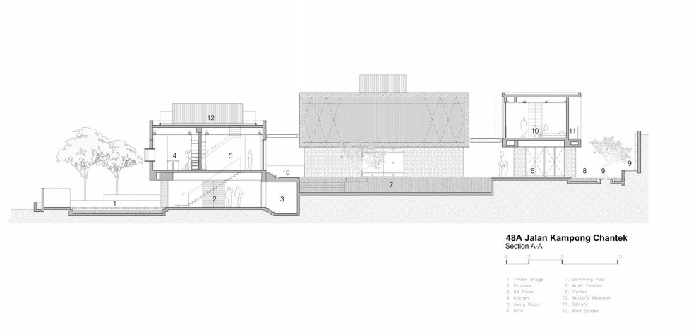 JKC2 House From ONG&ONG Studio, Singapore – Plan 1