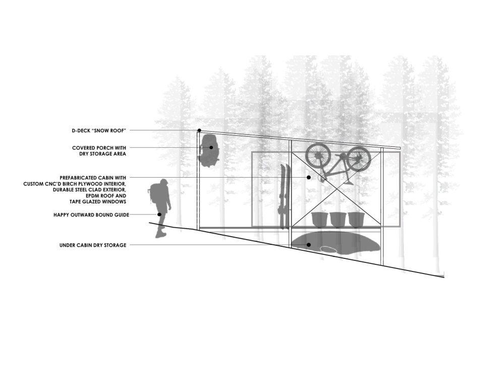 The Dormitory Of The Outward Bound School In Colorado Plan 8