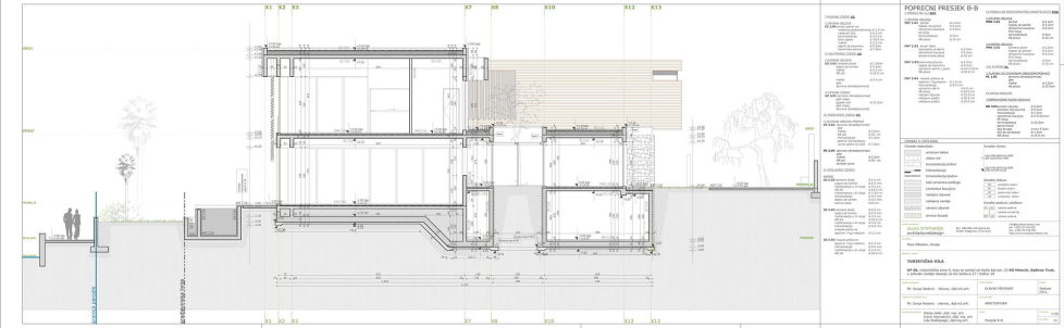S, M, L - Villa In Montenegro From Studio SYNTHESIS 29
