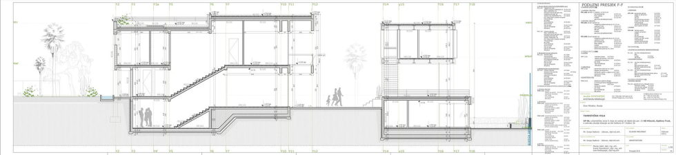 S, M, L - Villa In Montenegro From Studio SYNTHESIS 32