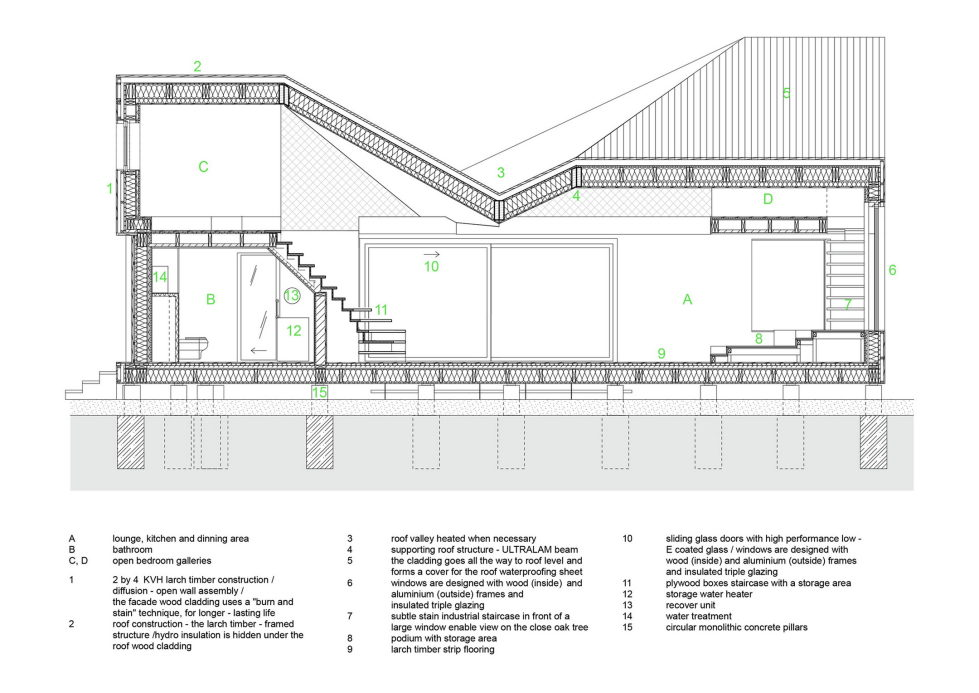 Zilvar The Modern House In Czech Village From ASGK Design Studio 20